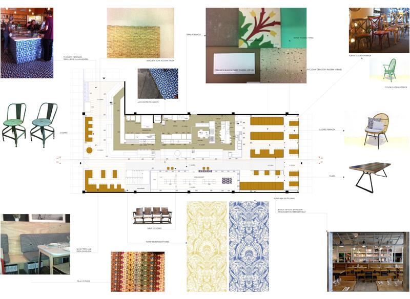 Fases de un proyecto de interiorismo blog de dsigno - Proyectos de interiorismo online ...