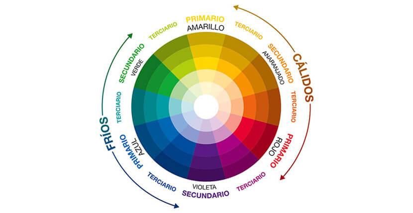 teoria-del-color