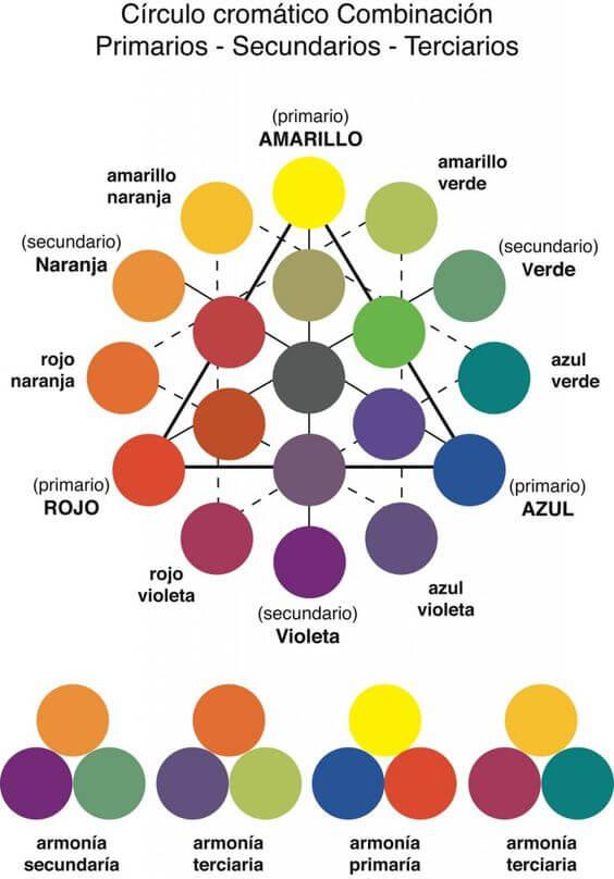 colores primarios-secundarios-terciarios