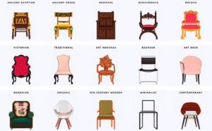 Evolución del diseño de la silla en la historia | Vector Gratis