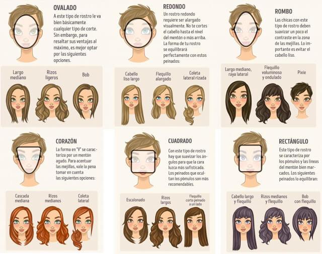 peinados-segun-la-forma-de-la-cara-1024x810